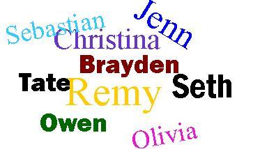 JPEG Names